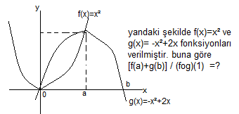 fonksiyon grafi�i