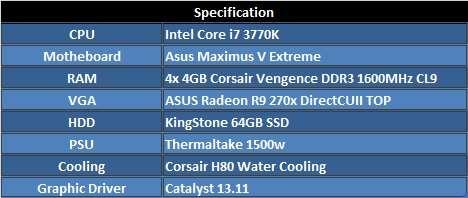 Review] ASUS Radeon R9 270X DirectCU II TOP